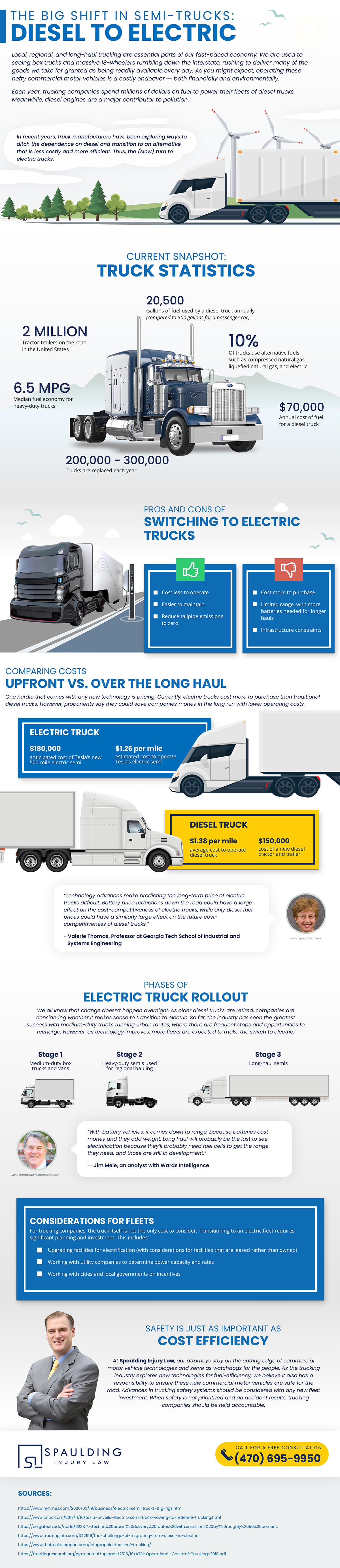 Spaulding Injury Law - The Future of Big Rig Semi-trucks: Diesel Vs. Electric - Infographic